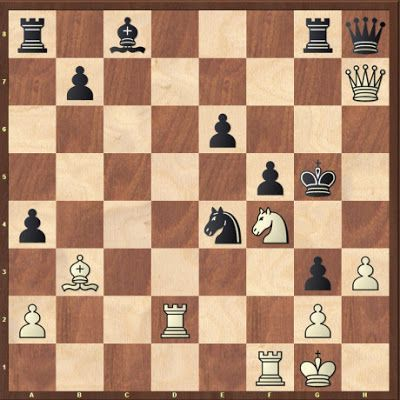Chess Puzzle: Chess Puzzle - Series 2058