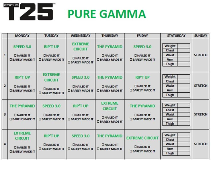 Gamma workout schedule