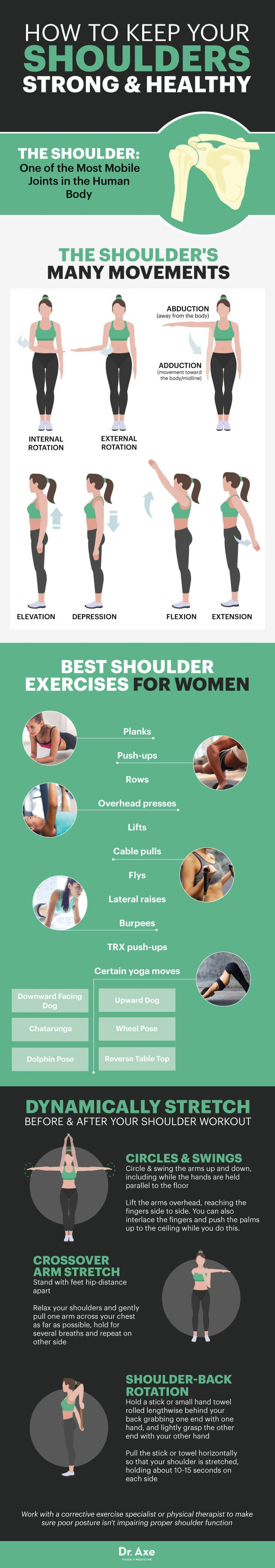 A List of the Best Shoulder Workouts for Women - Dr. Axe