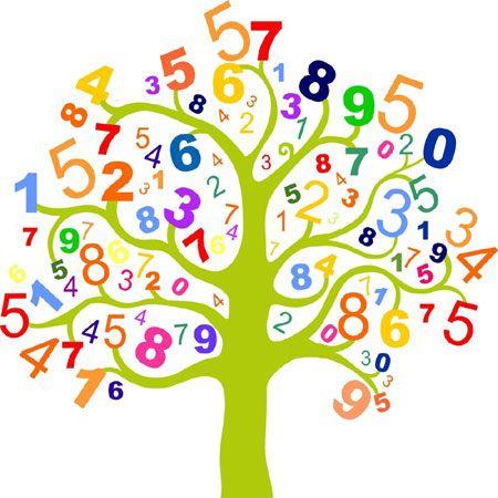 bionergética-radiostesia        La Numerología kármica te enseña el tipo de experiencias que se repiten en tu vida.     El karm...