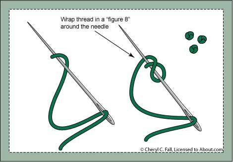 candlewick embroidery designs | Colonial Knots - How to Make a Colonial Knot for Candlewicking