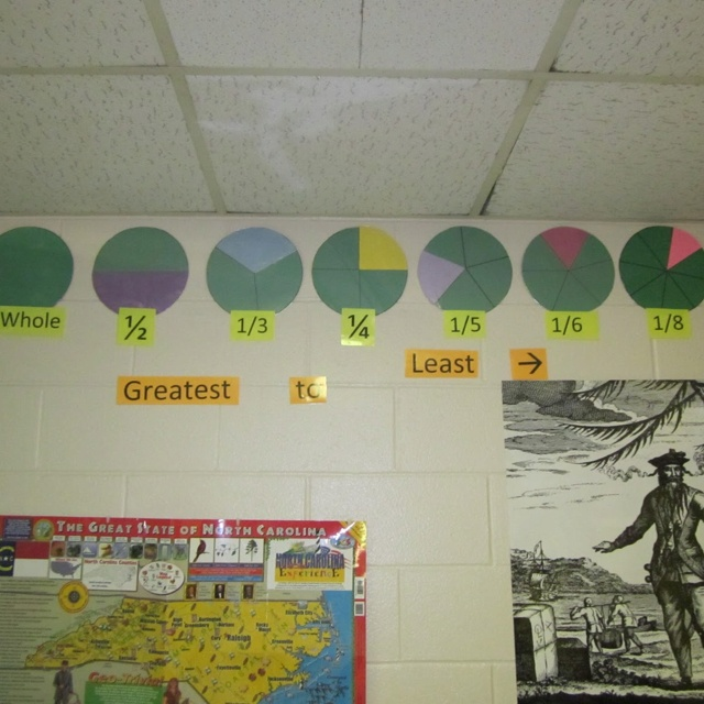 Fraction Help Classroom Display
