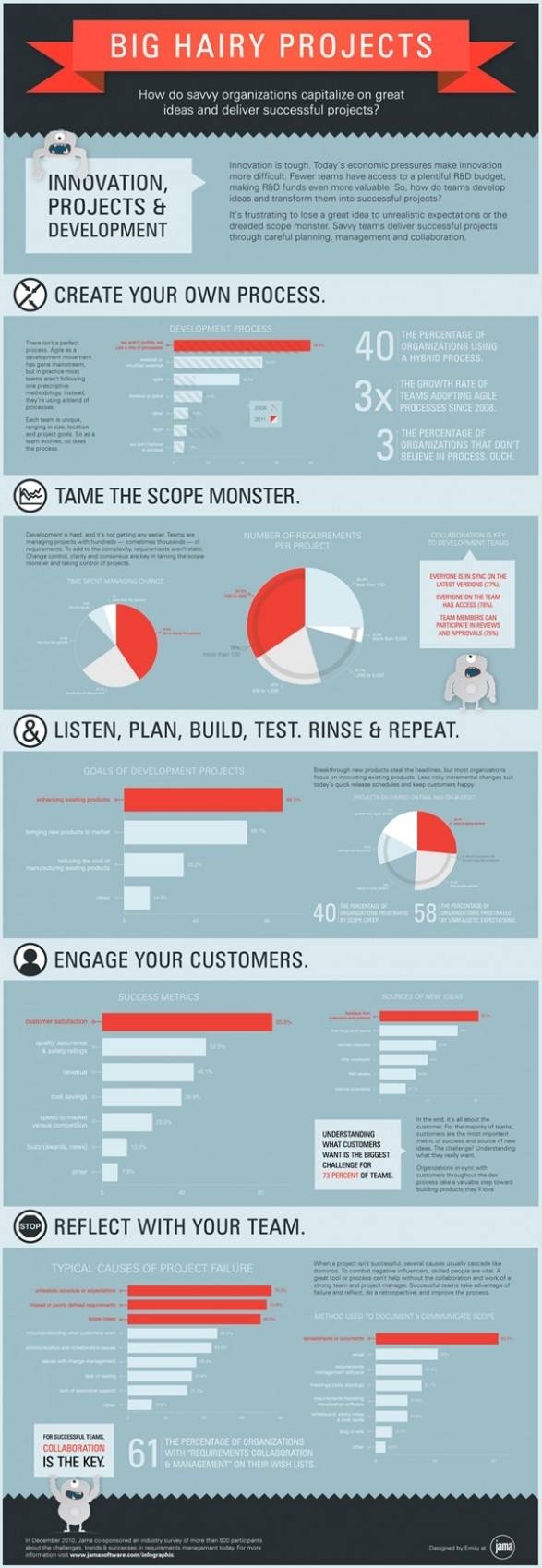 45 best Quality Management Tools images on Pinterest | Business ...