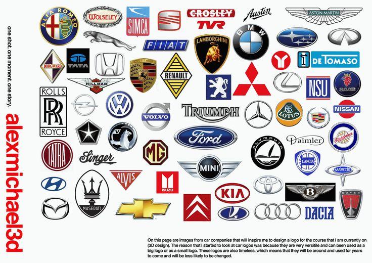 car logo - Recherche Google | Car logo | Pinterest | Car logos and ...