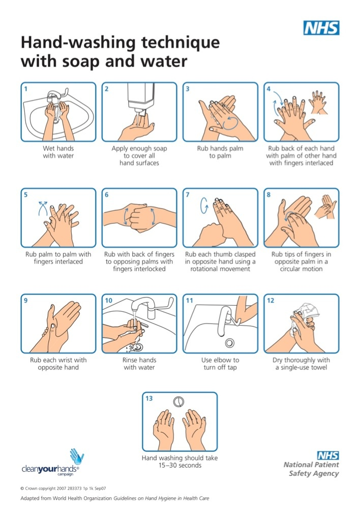 hand washing procedure nhs :-) ~NHS supply chain & Healthcare Personnel Supplies - high calibre salaried and locum staffing - Doctors, Nurses