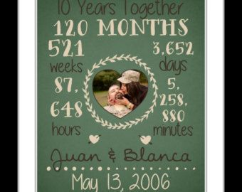 1st First Wedding Anniversary Gift For Him Her by Printsinspired