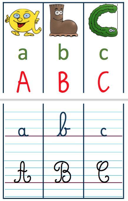 Les 25 meilleures id es de la cat gorie affichage alphabet - Alphabet francais maternelle ...