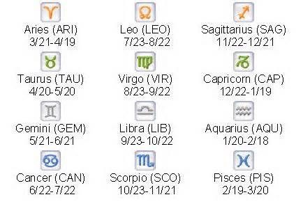 horoscope by date of birth 50+ dating