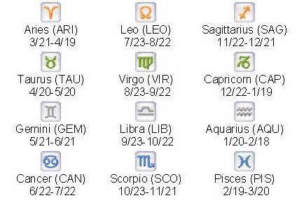 horoscope by date of birth norske kontaktannonser