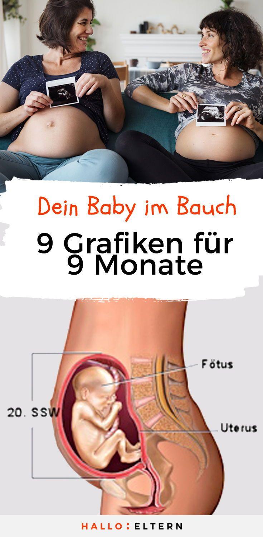 Pin Auf Schwangerschaft Tipps