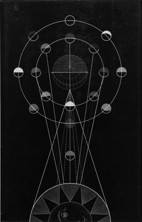"""S i m b o l o g í a ASSertive DISCIPLINE: """"Erik Nitsche - History of Astronomy Book Cover, 1963. """""""