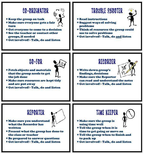 Essay about leadership and teamwork nursing