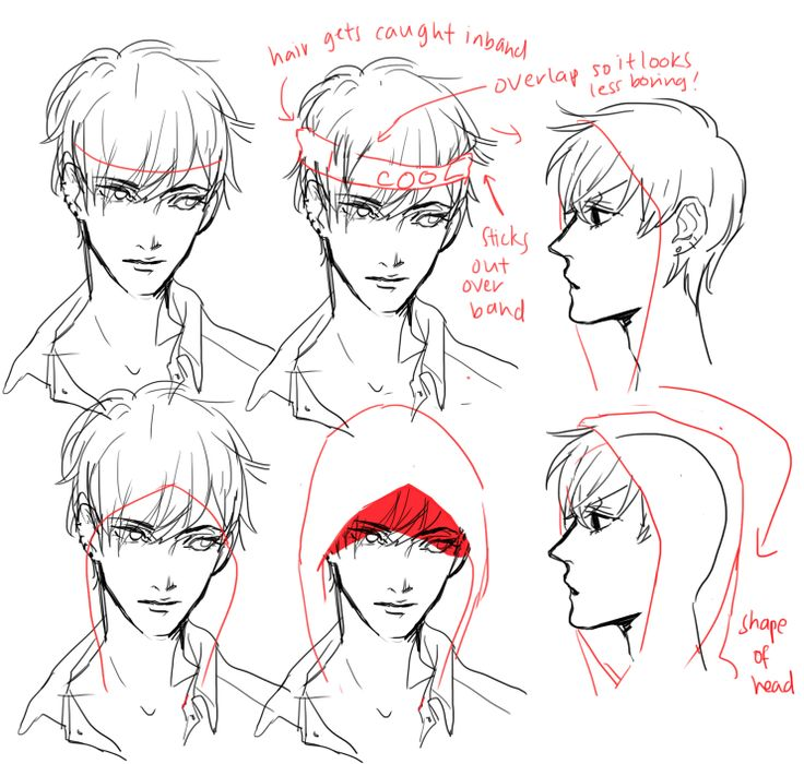 Step-by-step tutorial on how to draw a headband and a hoodie (hood only) for a male anime/manga character, by bakrua on Tumblr.