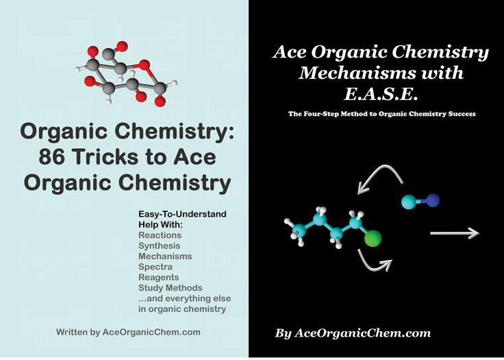 Comprehensive Indices to Chemistry Websites