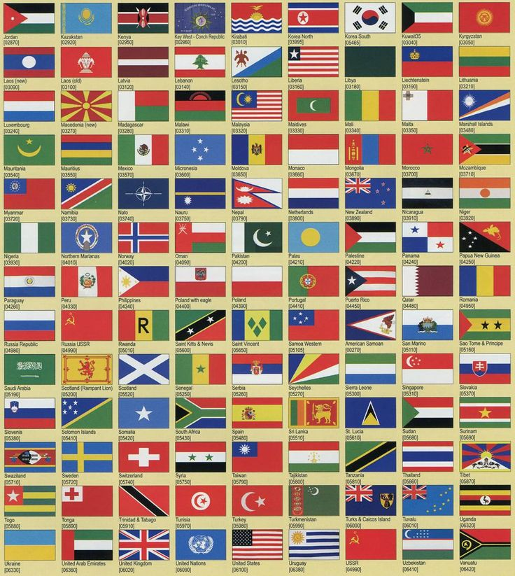 Country Flags with Names | Price List at bottom of Flags Display ...