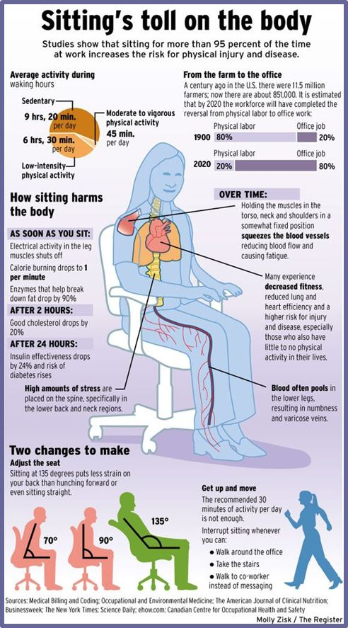 17 Best Water Fasting Images On Pinterest Health