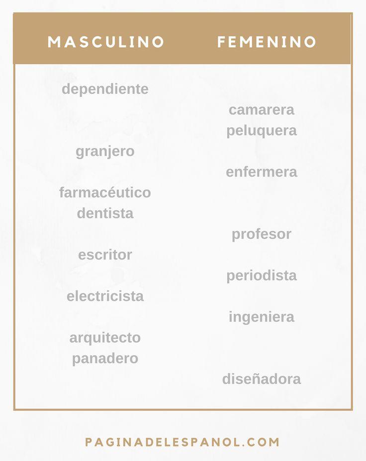 La página del español | Learn and Teach Spanish one lesson a day