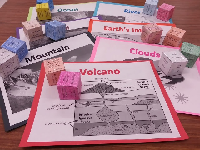 Rocky Cycle Game Take a journey through the rock cycle and learn how rocks are transformed!  Links to lesson plans and handouts attached. Download the printables and more on the linked site or here https://drive.google.com/folderview?id=0Bzusr5fxwW-TY3gtZGNxOWtYM0k&usp=sharing