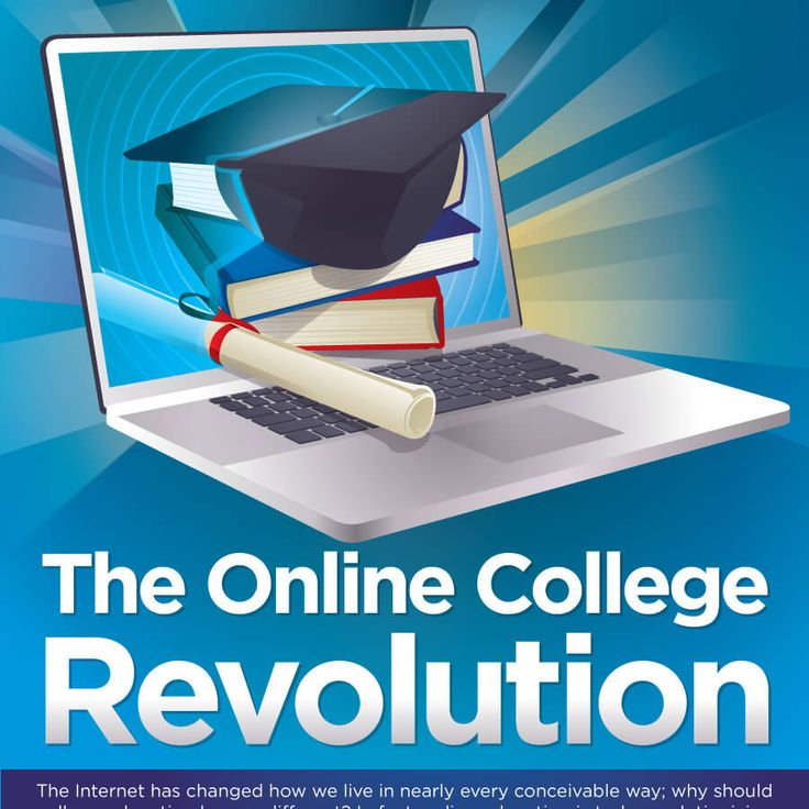 The Online College Revolution