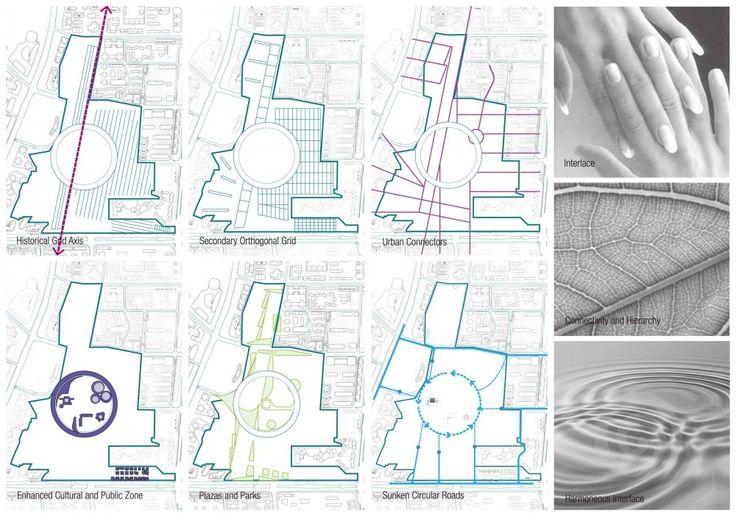 Hanking Nanyou Newtown Urban Planning Design Proposal (16)