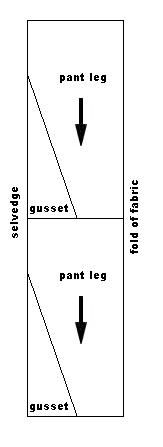 yoga pant pattern