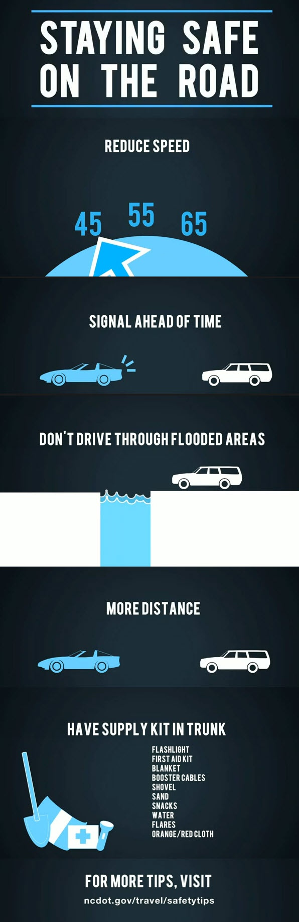 Senior Drivers Tips -Here are some tips for staying safe on the road in wet,stormy weather.