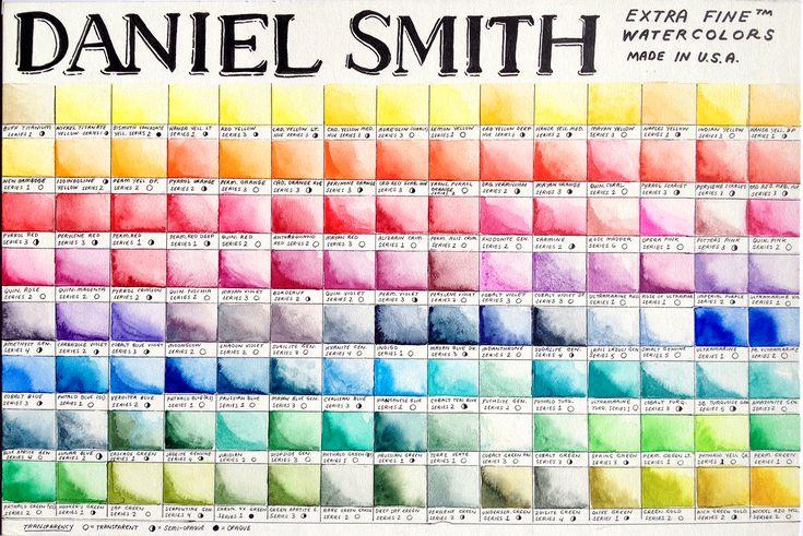 daniel smith chart - ค้นหาด้วย Google