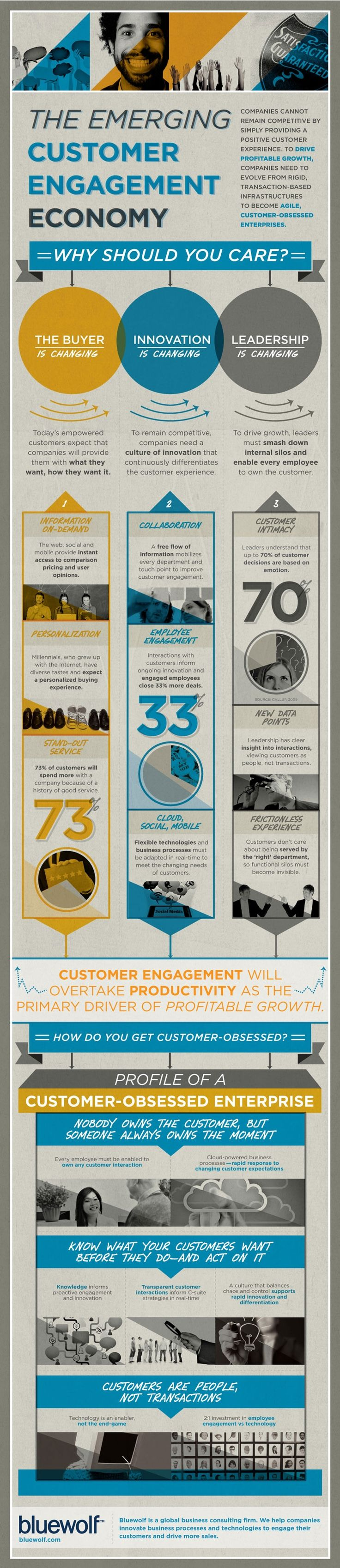 Great Infographic: The Emerging Customer Engagement Economy