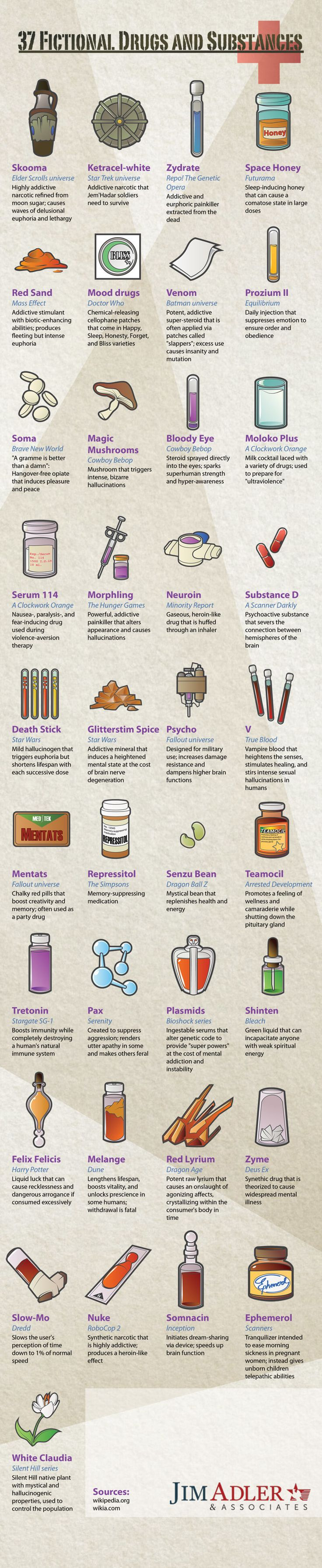 If anyone offers you Moloko Plus or Morphling, you'll know to say no after you read this infographicof fictional drugs and substances.                     Source: J.Adler and Associates   If you...