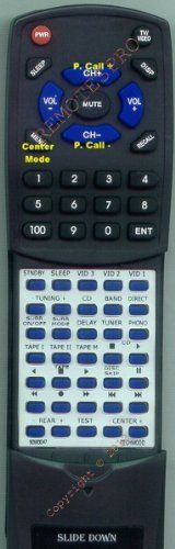 TECHWOOD Replacement Remote Control for 90W0047, AV4385, AV585BK, PL85, PLR85 by Redi-Remote. $45.95. This is a custom built replacement remote made by Redi Remote for the TECHWOOD remote control number 90W0047. *This is NOT an original  remote control. It is a custom replacement remote made by Redi-Remote*  This remote control is specifically designed to be compatible with the following models of TECHWOOD units:   90W0047, AV4385, AV585BK, PL85, PLR85, PLS5385CH...