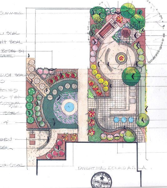 Residential Landscape Plans | Dwight MacDonald, Landscape Architect