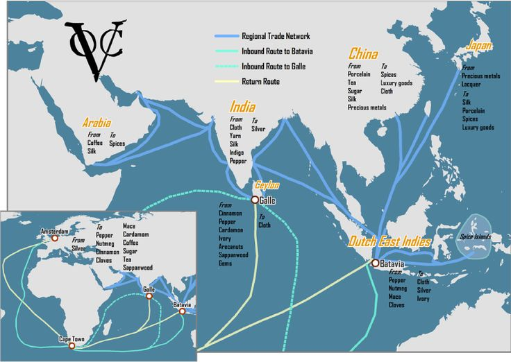 Trade Networks
