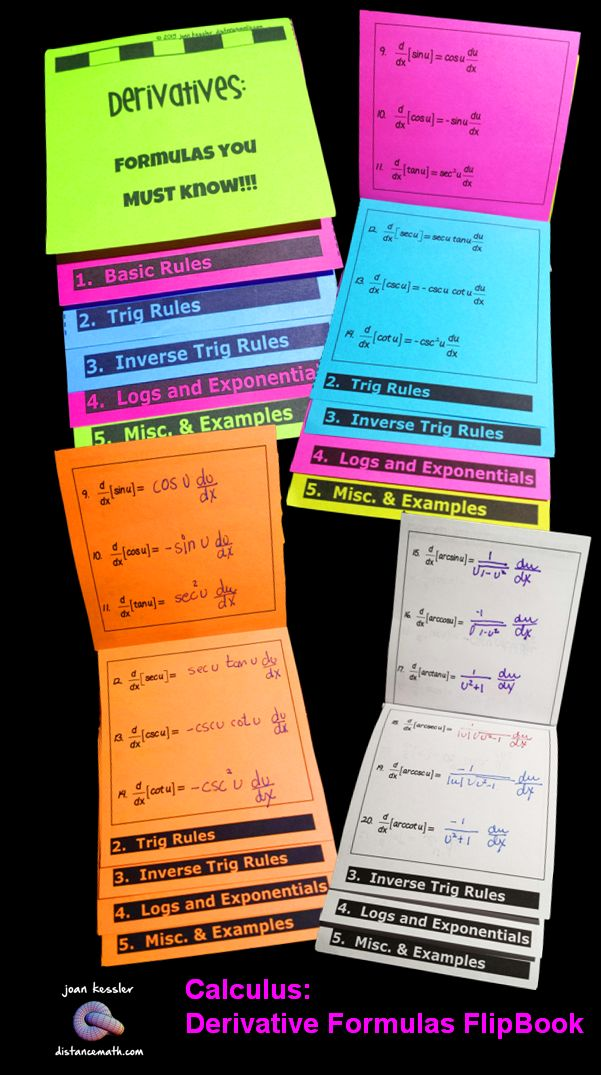 My Students LOVE this!!!  Perfect for ALL calculus students, AB, BC, Honors and College!! This new Flip Book includes all 24 derivative formulas that students must learn to succeed in Calculus, plus some hints and examples. Two versions of the flip book are included, one with the formulas typed in and the other for the students to fill in themselves.  The Flip Book is a perfect size- and oh so easy to put together - paper saver, too.
