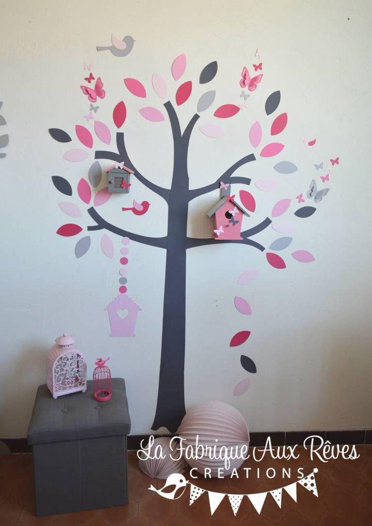 14 besten chambre bébé fille corail Bilder auf Pinterest ...