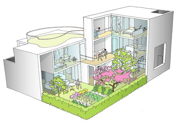 オルゴールの箱のように二つの対象の大きさにボリュームを切り折り曲げ、その間にできたスペースに庭を入れることで、外部の気配をいつも感じつつもお互いのプライバシーを確保でき、さらに自然も感じることができる開放的で豊かな環境を作り出しています。