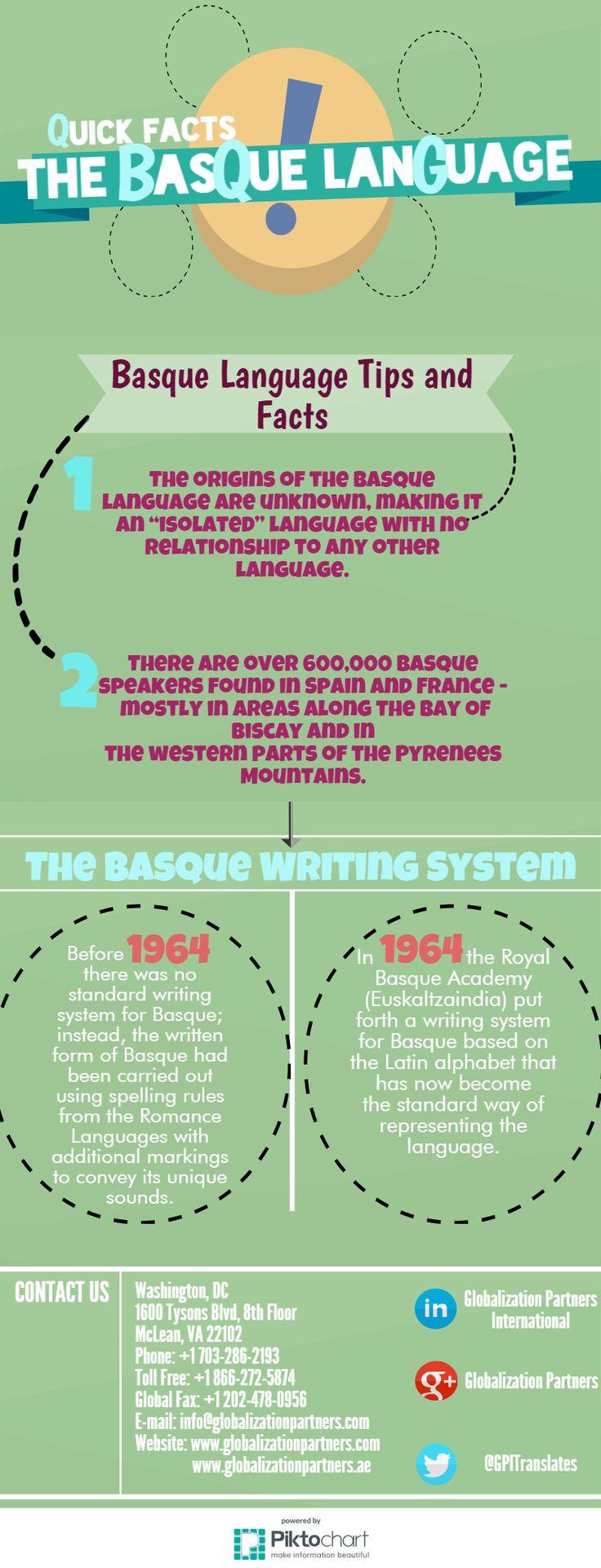 Learn Basque | Etxepare Basque Institute