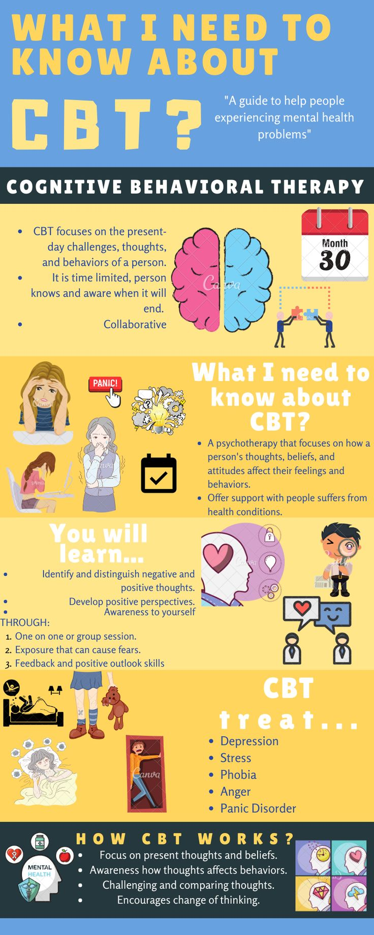 Infographic Cognitive Behavior Therapy in 2020 Therapy