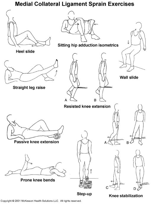 medial collateral ligament sprain exercises | ... 2003.1: Medial Collateral Ligament Sprain Exercises: Illustration