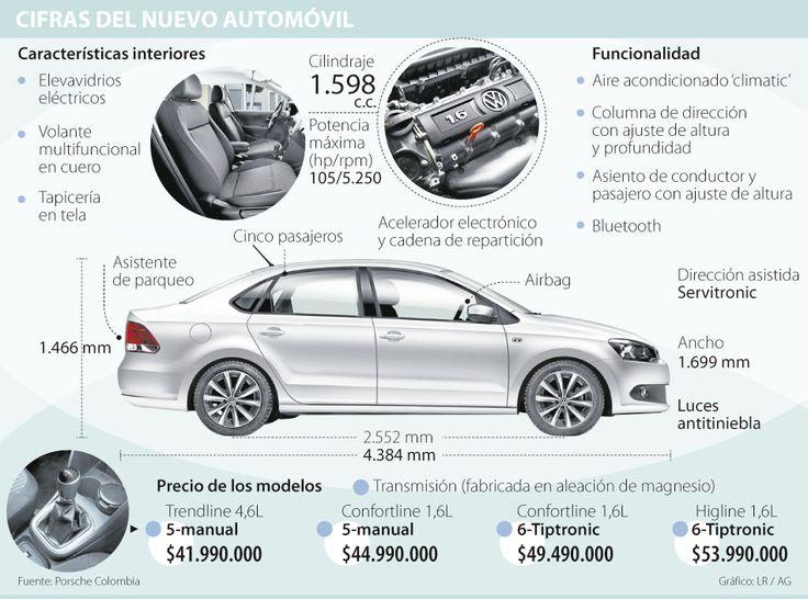 Volkswagen planea vender 200 unidades del nuevo Vento al mes   La República
