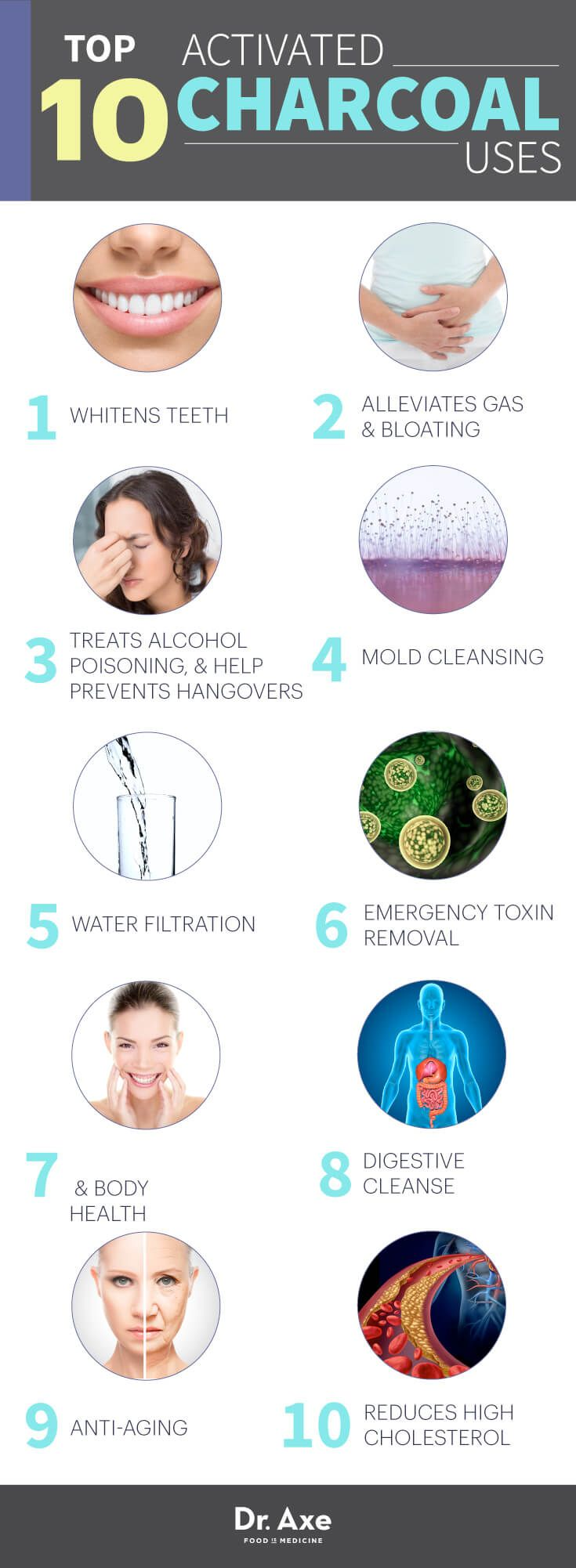 As needed, for teeth whitening and toxin reduction.   Activated Charcoal Uses list infographic