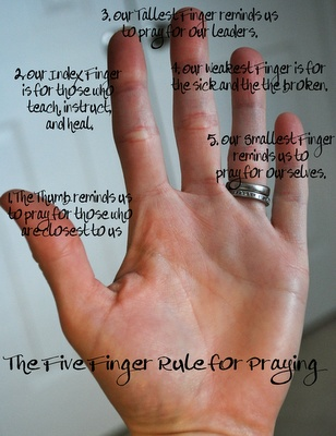 The Five Finger Rule of Prayer, reminder needed for praise and thanksgiving.