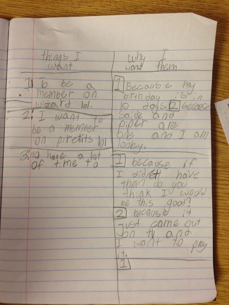Examples Persuasive Writing Words