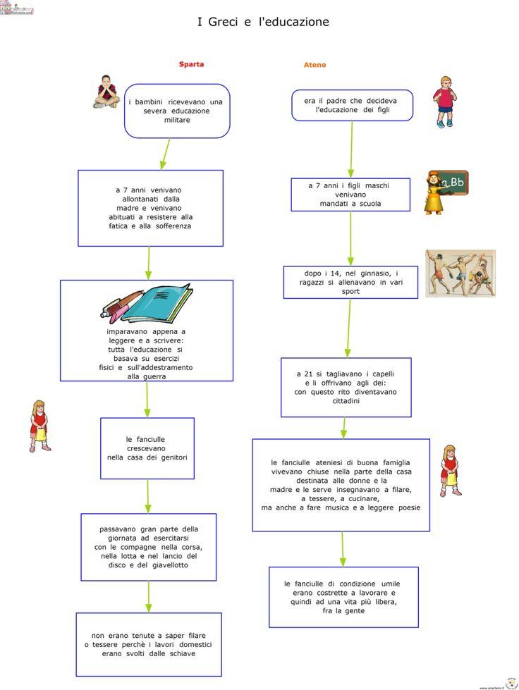 5-i-greci-2-poleis-a-confronto-leducazione