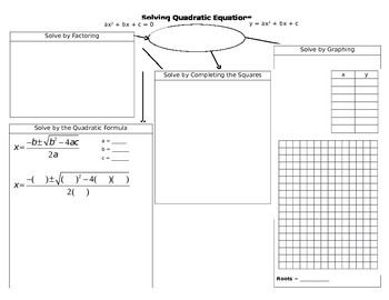 Graphic Organizer Quadratic Equation freebie