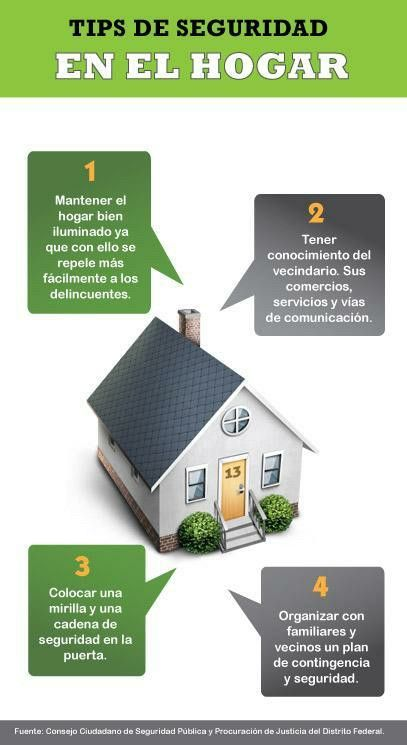 19 best images about seguridad en el hogar on pinterest - Camaras de seguridad para casa ...