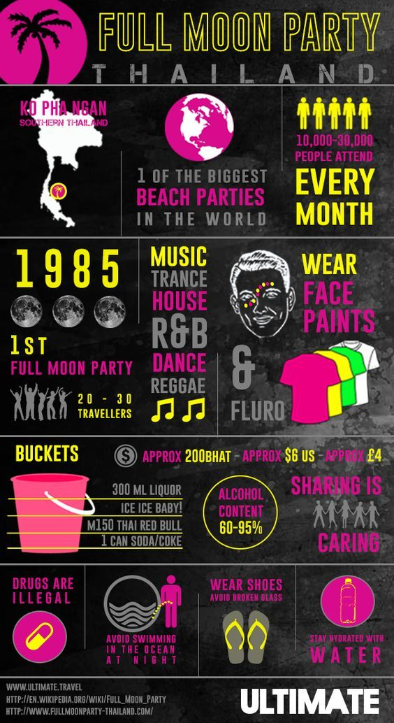 Everything you need to know about the Full Moon Party in Ko Pha Ngan, Thailand. www.ultimate.travel: