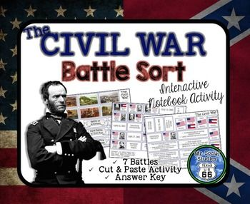 Students will love this hands-on activity to learn about major Civil War battles! Students will cut, sort, and paste battle info onto Battle Cards. Perfect for interactive notebooks!Battles included: Fort Sumter, First Battle of Bull Run, Antietam, Vicksburg, Gettysburg, Sherman's March, Appomattox Court House