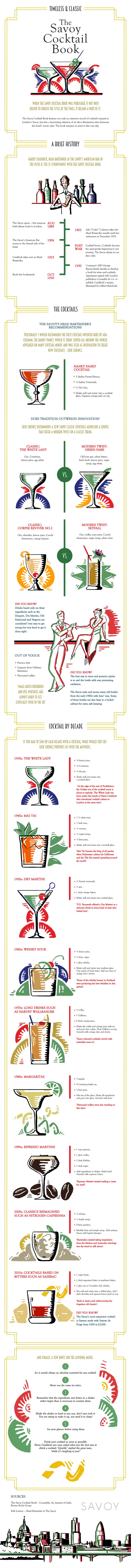 The Savoy Cocktail Book #Infographic #Food
