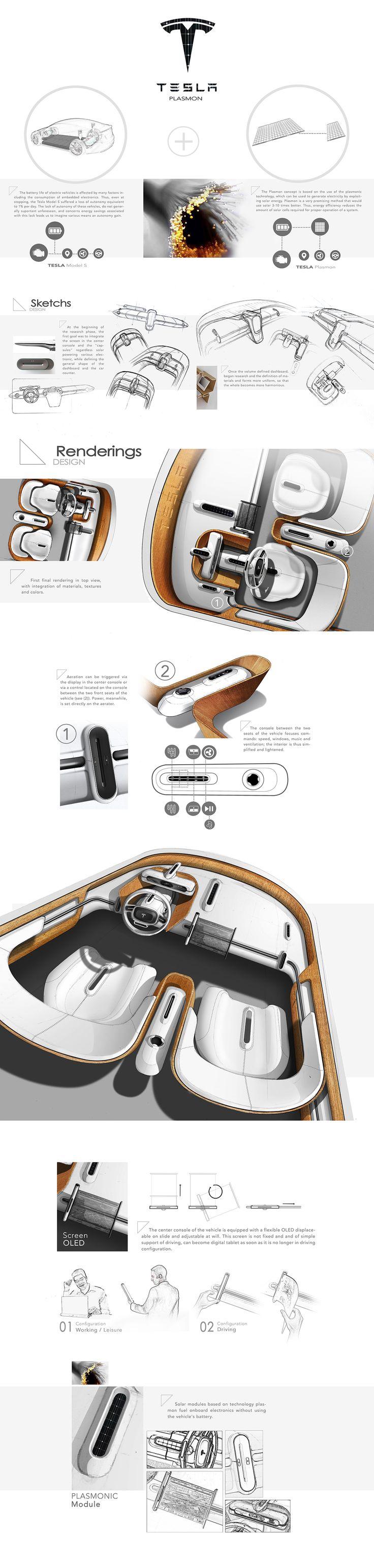 Tesla Plasmon Interior, Short Personal Project on Behance