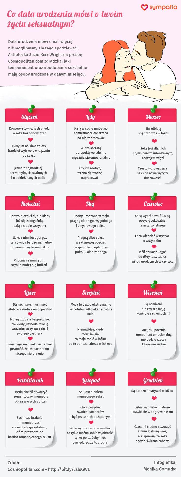 Co twoja data urodzenia mówi o twoim życiu seksualnym? Infografika